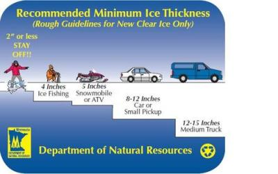 ice safety rule of thumb MN dnr